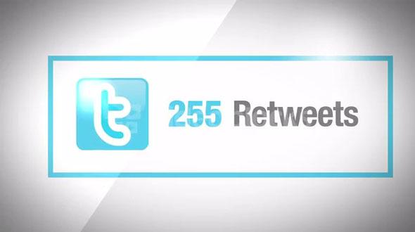 Twitter Retweet Counter