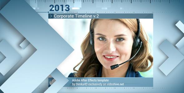 Corporate Timeline v2