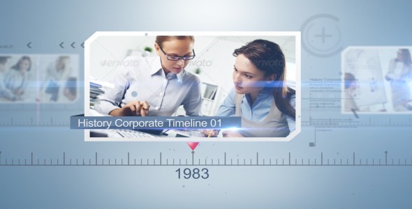 History Corporate Timeline