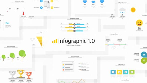 Infographic 1.0