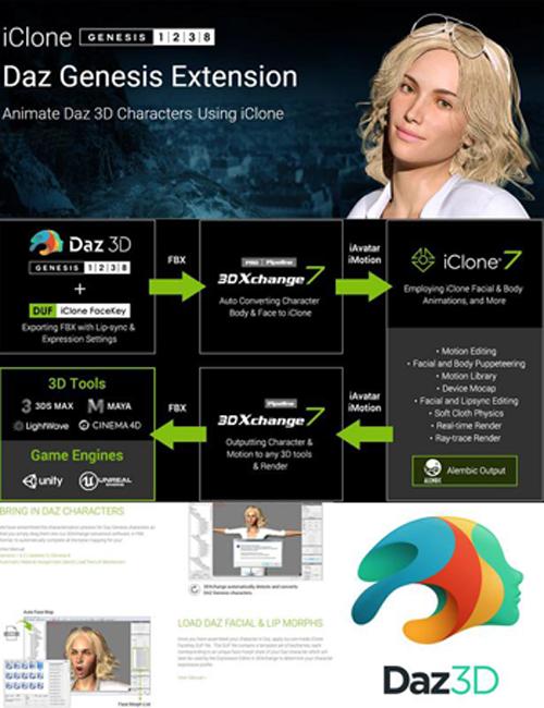 iClone DAZ Genesis Extension v.4