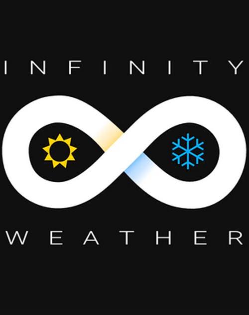 Unreal Engine Infinity Weather